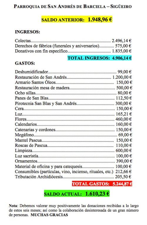 Estado de Cuentas